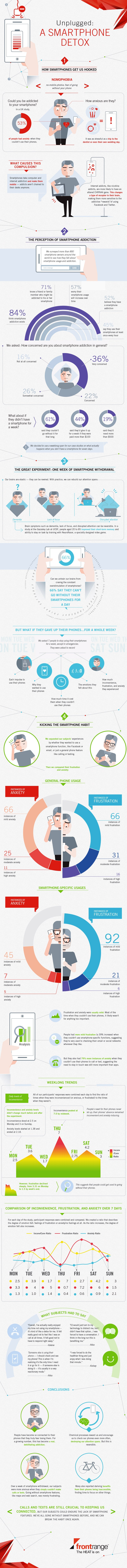 The Guide to Surviving Without Your Smartphone (Infographic)