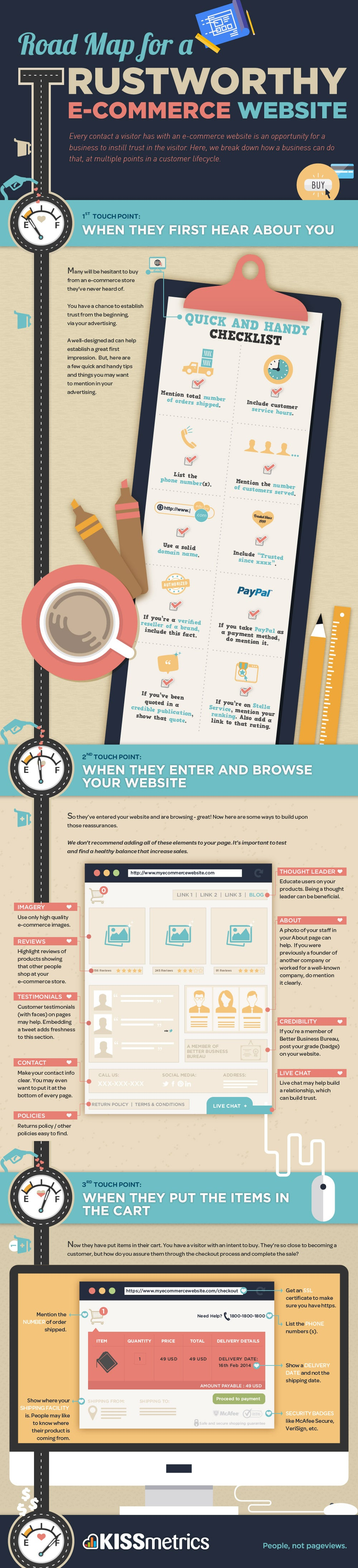 How to Get Customers to Trust Your Ecommerce Business (Infographic)