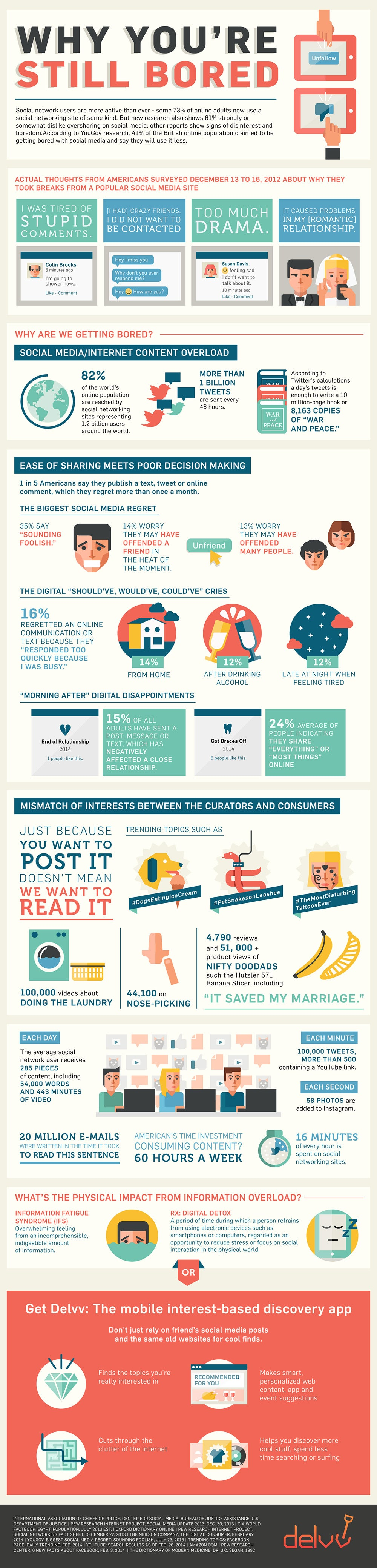 Getting Bored of Social Media? You're Not Alone. (Infographic)