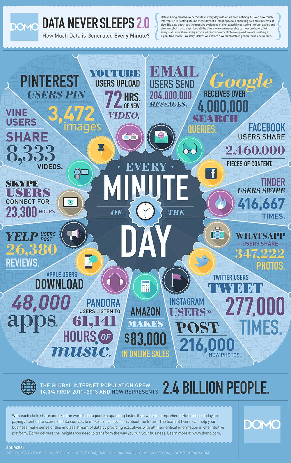 How Big Data Helps Us Keep Pace (Infographic)