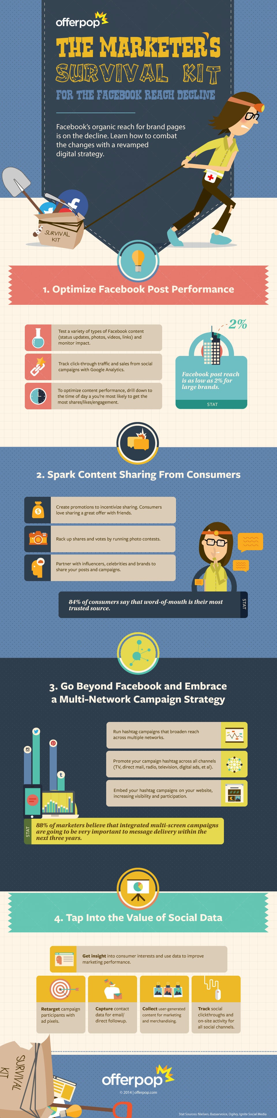 4 Tactics for Surviving Facebook's Algorithm Changes (Infographic)