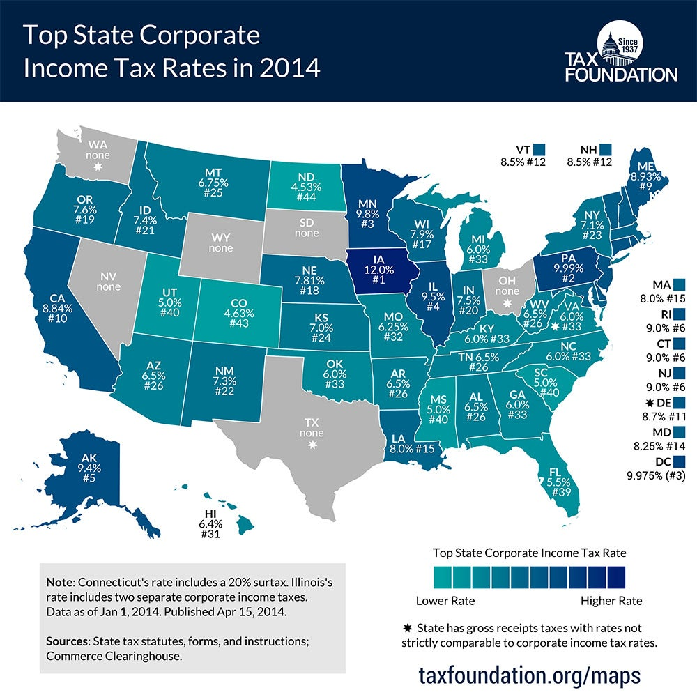 States With the Lowest Corporate Income Tax Rates (Infographic)