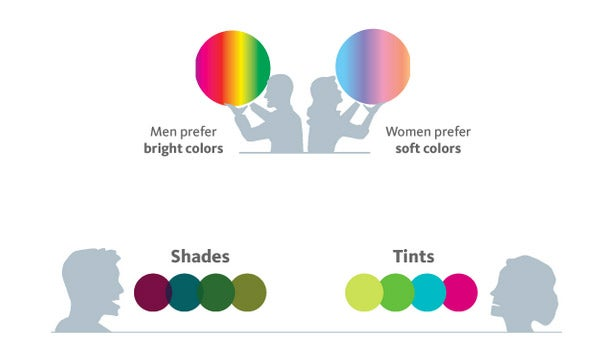 the psychology of color in marketing and branding - Color In Images