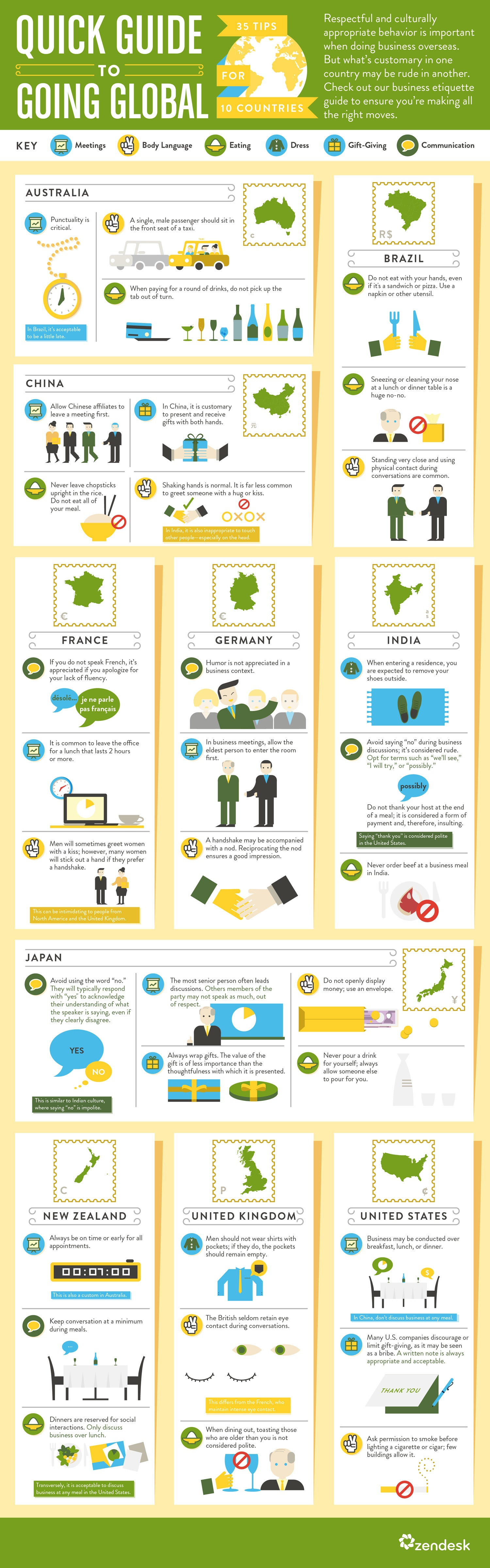 35 Tips on How Not to Offend Your International Business Partners (Infographic)