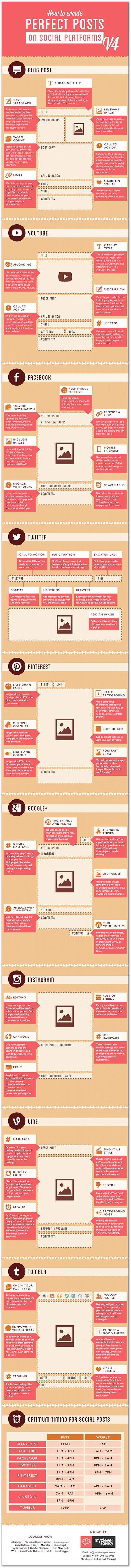 A Guide to Perfect Social Media Posts (Infographic)