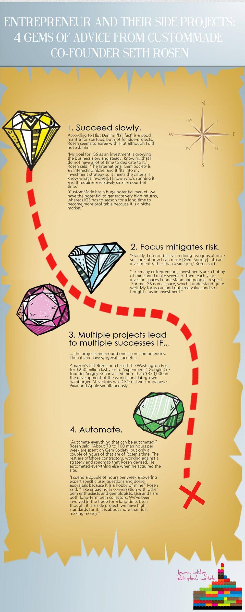 One Entrepreneur's Gem of a Hobby (Infographic)