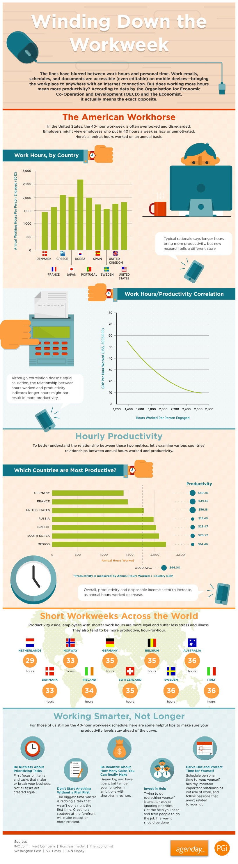 Working Endless Hours Does Not Make You a Hero (Infographic)