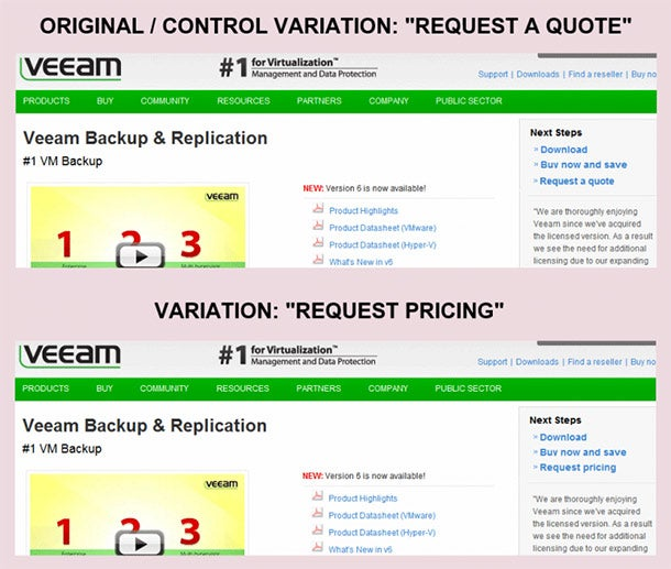 5 Psychological Principles of High Converting Websites - Veeam Software
