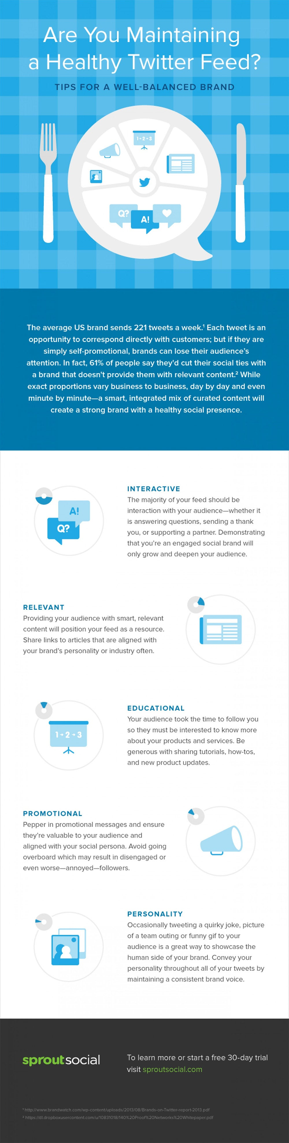 How to Maintain a Well-Balanced Twitter Feed (Infographic)