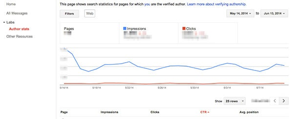 8 Advanced Webmaster Tools You Should Be Using for Better SEO