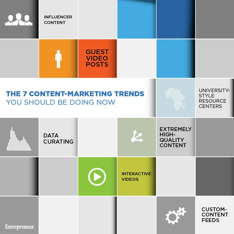 The 7 Content-Marketing Trends You Should Be Doing Now