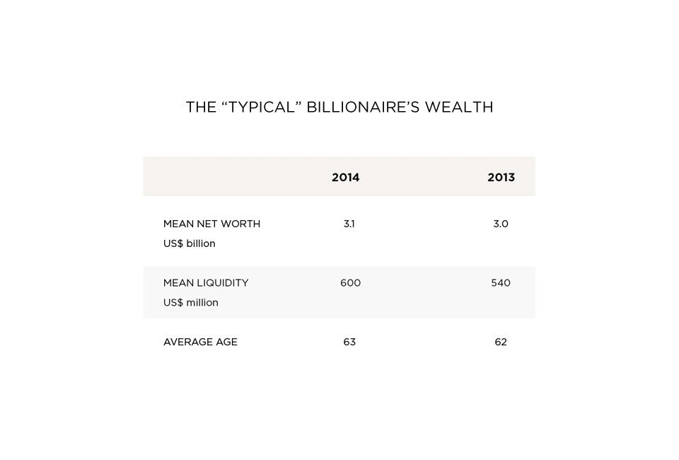 Dreams of Being a Billionaire? Get Your Entrepreneurial Hustle On.