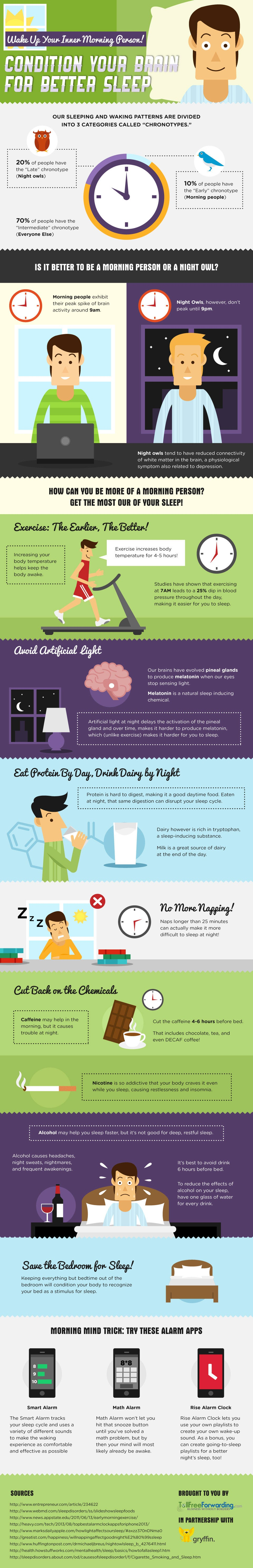 How to Become More of a Morning Person (Infographic)