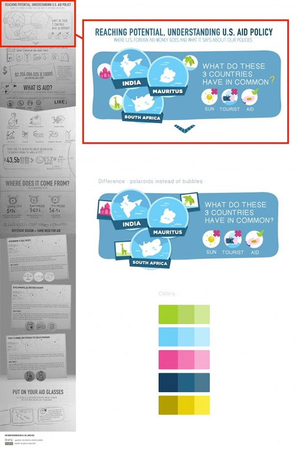 Step By Step Guide: How To Create An Infographic