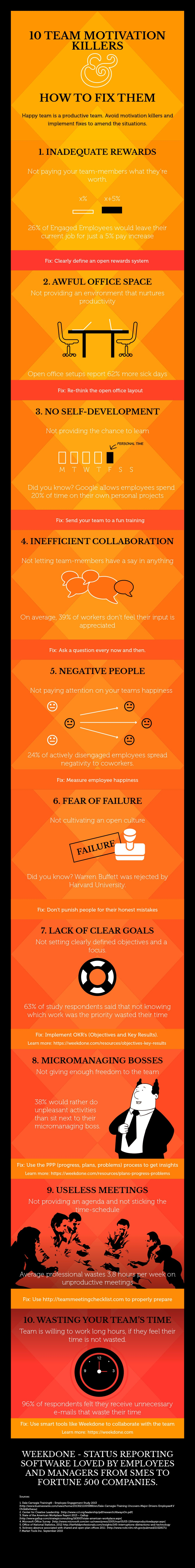 The 10 Biggest Motivation Killers and How to Fix Them (Infographic)