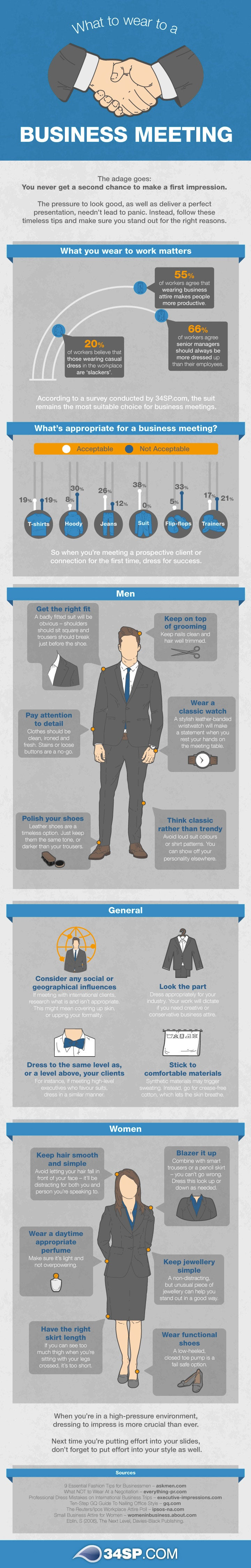 How to Dress for a Business Meeting. Yes, Seriously. (Infographic)