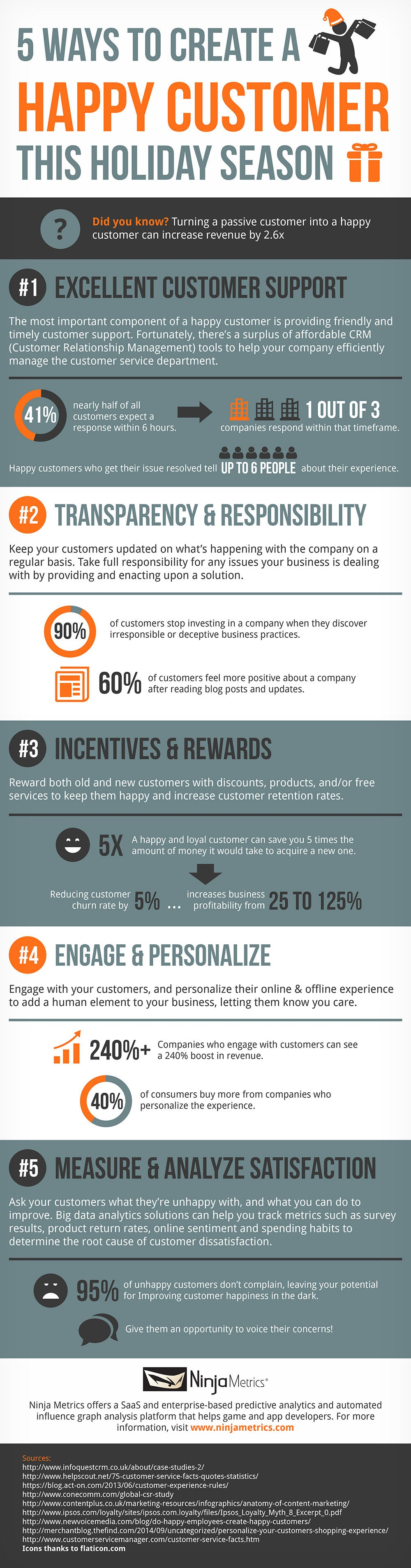 If You Want Happy Customers, Do These 5 Things (Infographic)