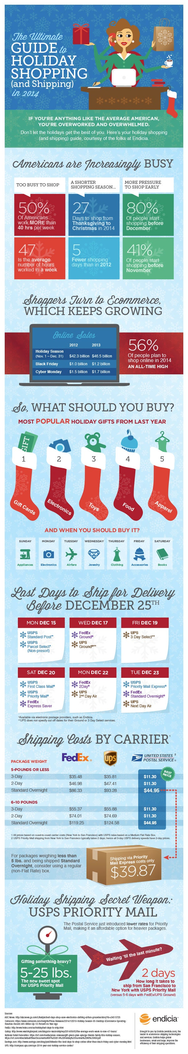 An Entrepreneur's Guide to Shopping and Shipping This Holiday Season (Infographic)