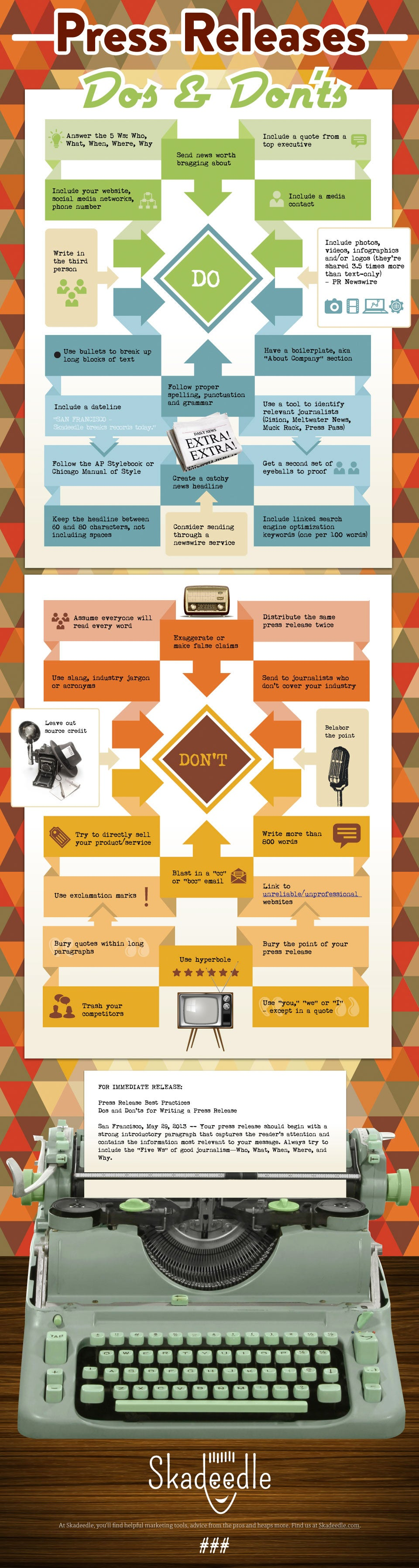 The Do's and Dont's of Press Releases (Infographic)