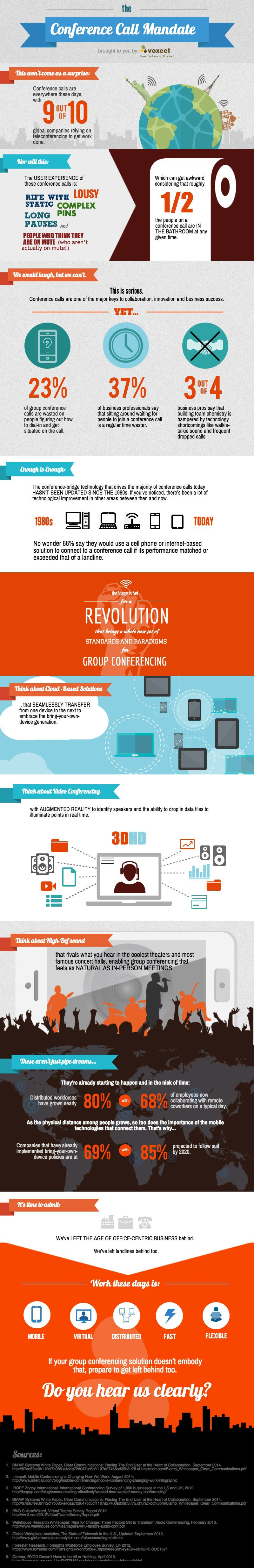 Mobile Conferencing Predictions for 2015 and Beyond: How BYOD Will Fuel Innovation (infographic)