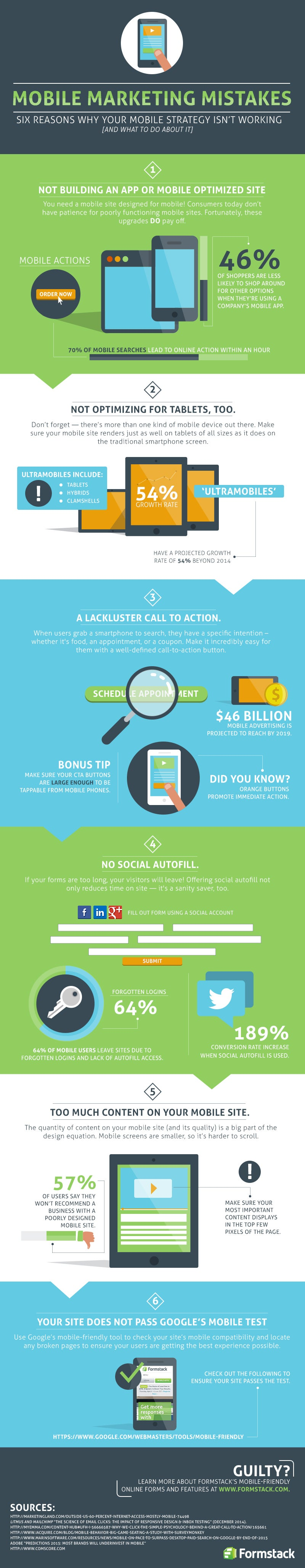 5 Crisis-Mode Moves to Save Your Google Ranking (Infographic)