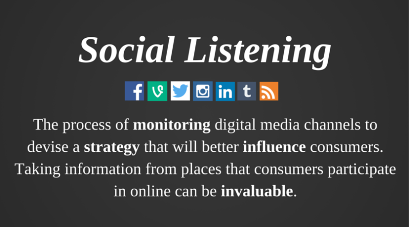 The process of monitoring digital media