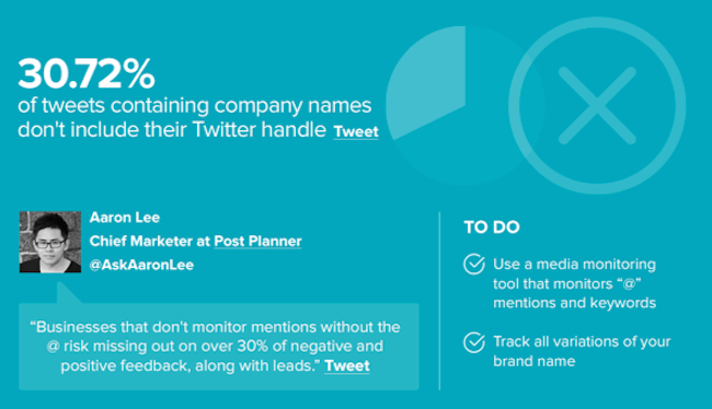 Mention company names on Twitter