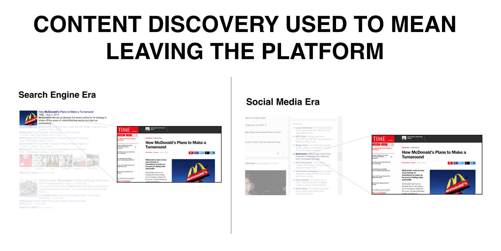 Content Discovery Graphic