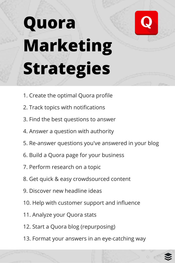 beginner s guide to quora the most helpful uses for marketers and why is quora a smart place for marketers