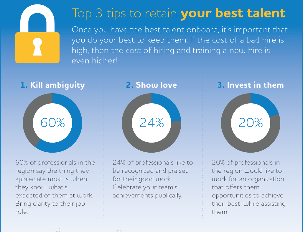 branding your company helps you attract better quality talent