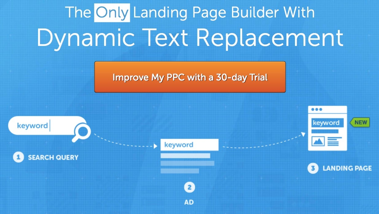 unbounce-dynamic-text-replacement