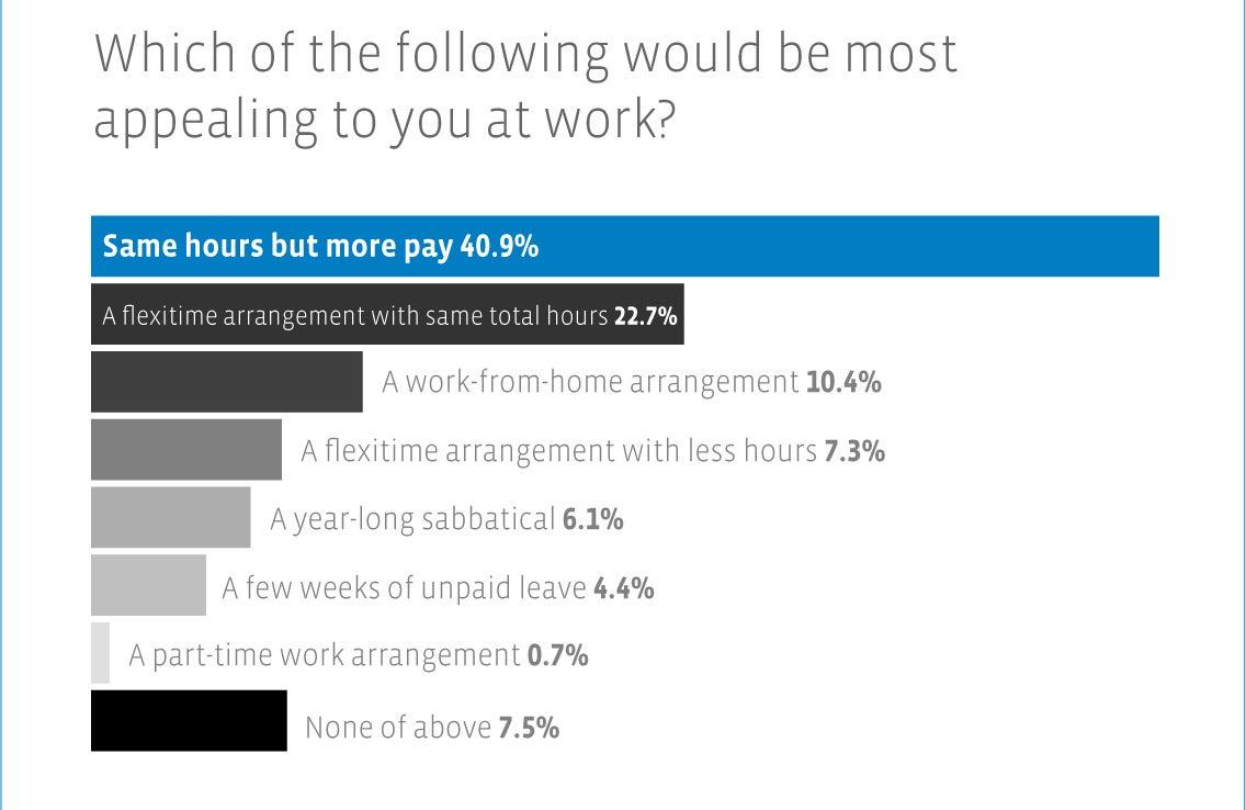 balancing act work life balance should be your enterprise u0027s concern