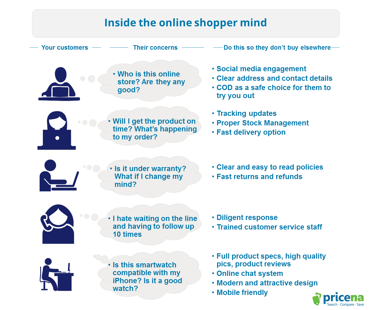Bridging the gap attracting offline shoppers to your e for Trusted websites for online shopping