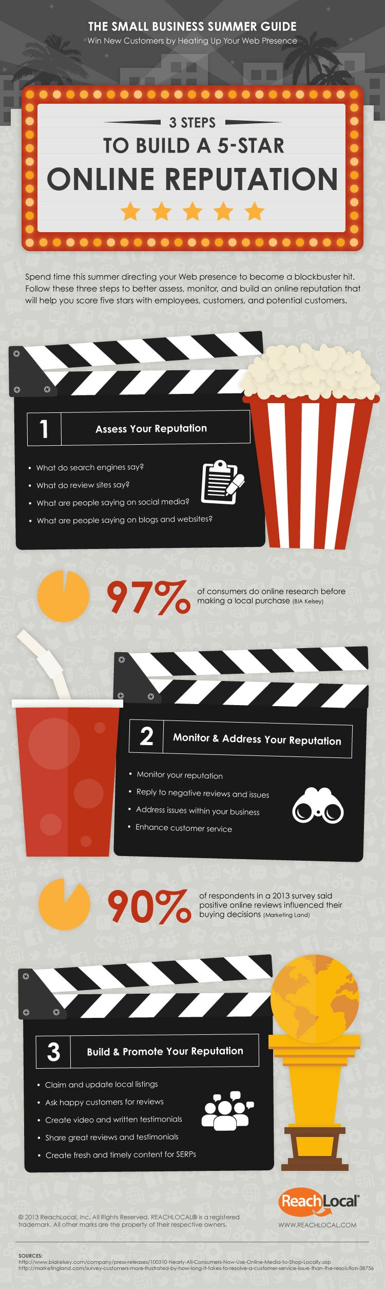 3 Ways to Make a Killer Impression Online (Infographic)