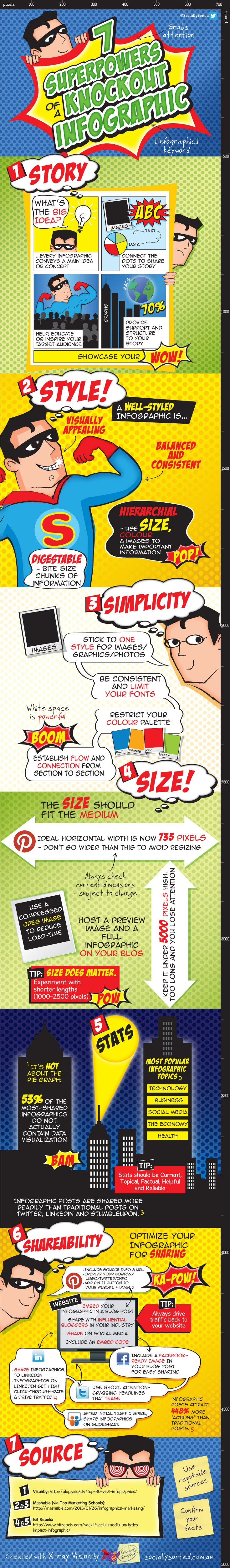 7 Super Tips for Creating Powerful Infographics