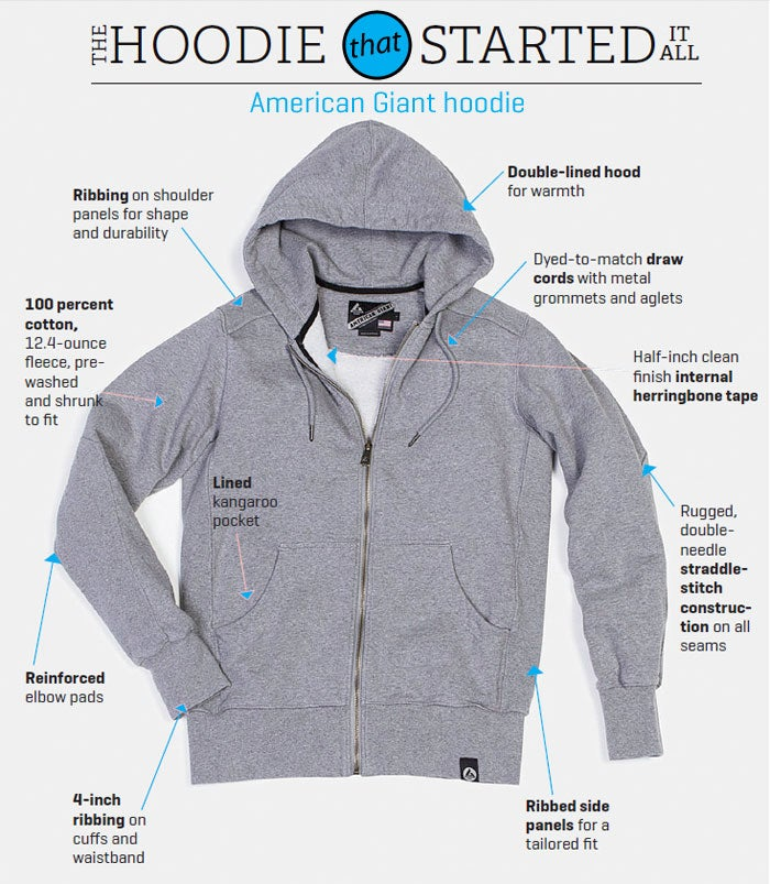 The hoodie that started it all - American Giant Hoodie