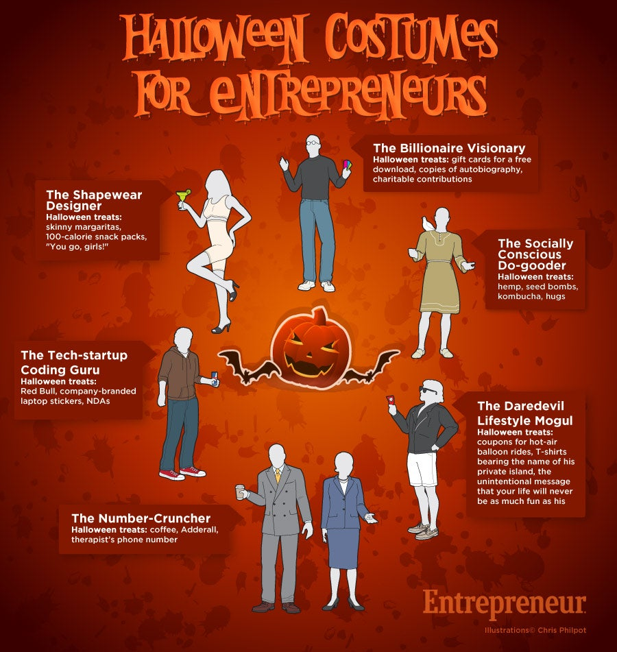 Halloween Costumes for Entrepreneurs