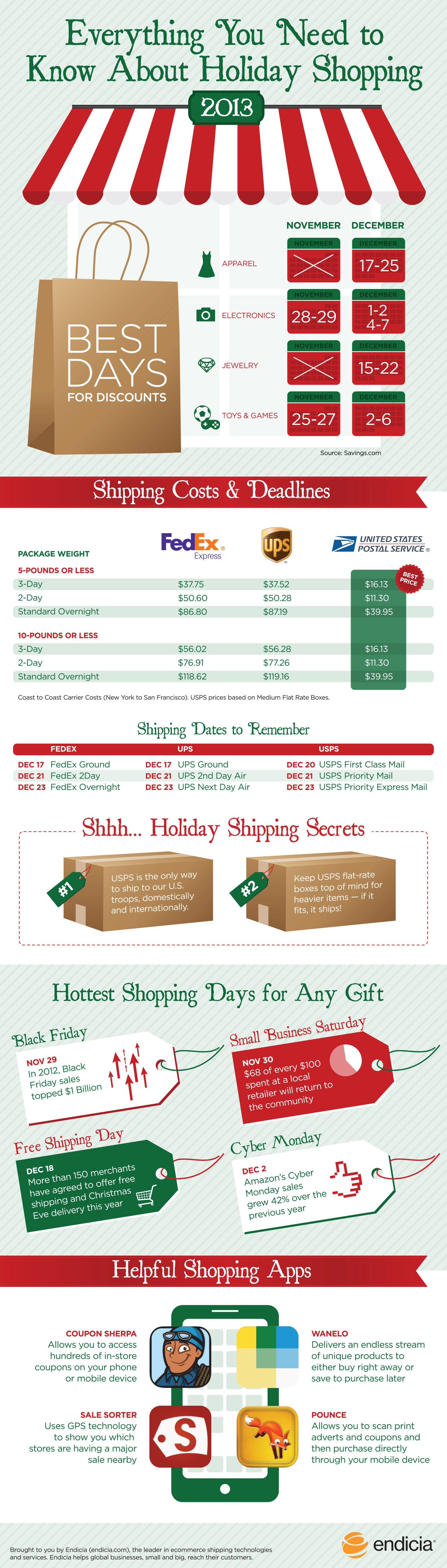 The Only Holiday Dates You Need To Know (Infographic)