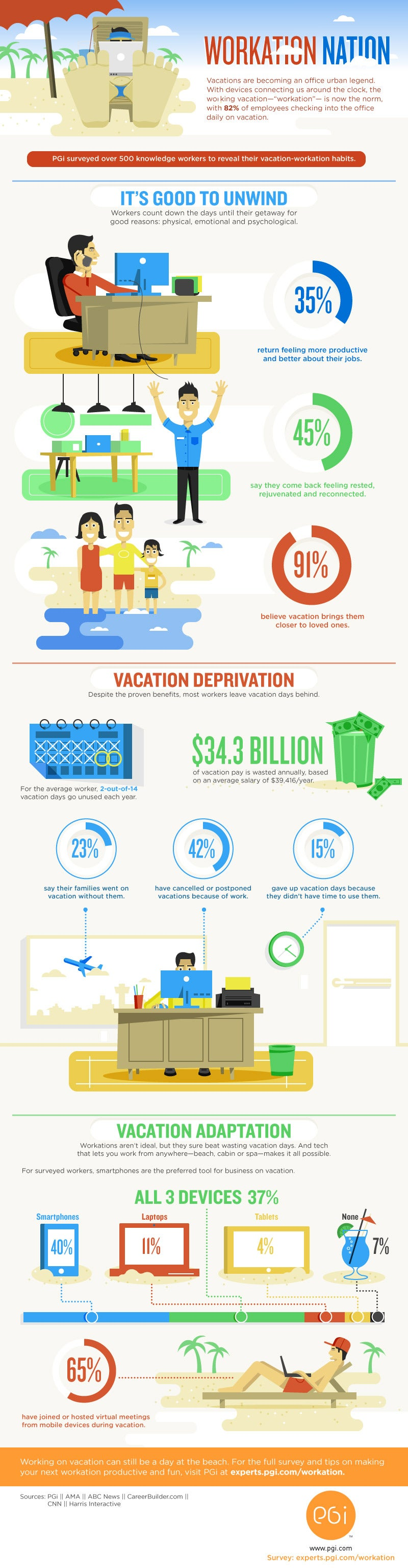 How American Workers Use Their Vacation Time (Infographic)