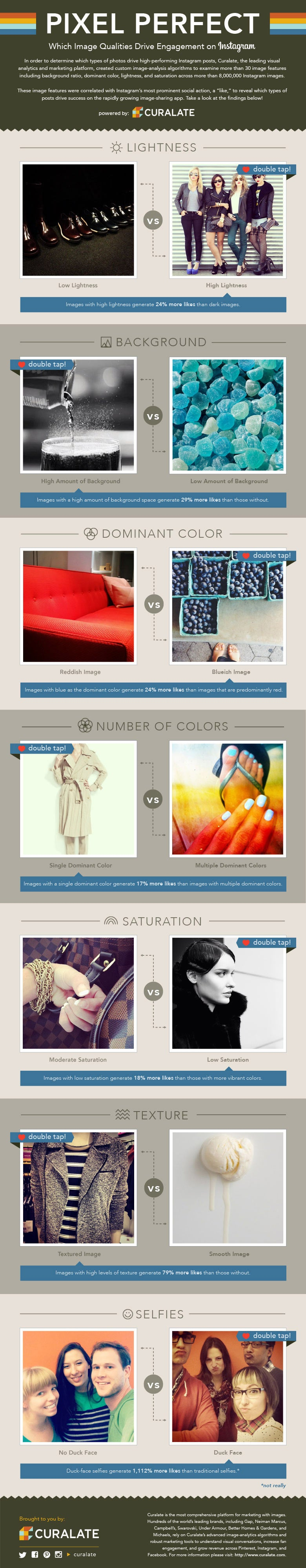 Instagram Success: These Types of Images Drive the Most Engagement (Infographic)