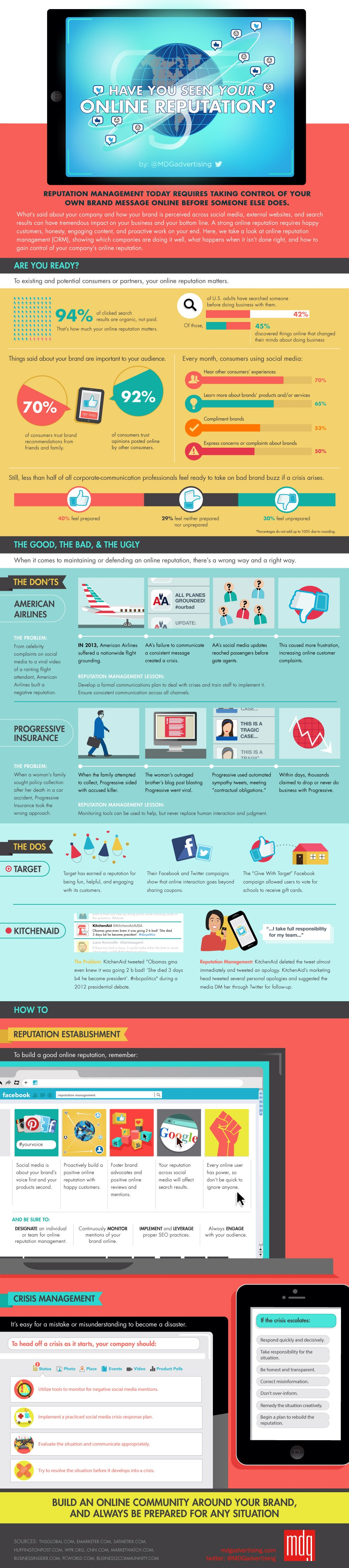 The Key to Building a Strong Online Reputation (Infographic)