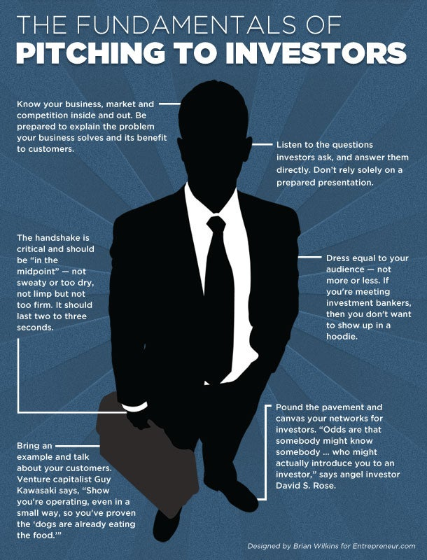 Perfect Pitch: The Essentials for Investor Meetings (Infographic)