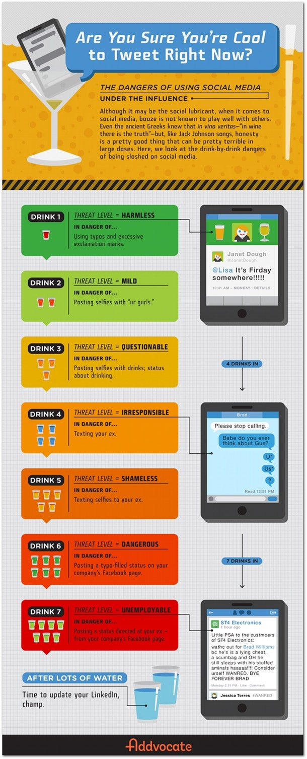 This Is Why Social Media and Drinking Alcohol Don't Mix (Infographic)