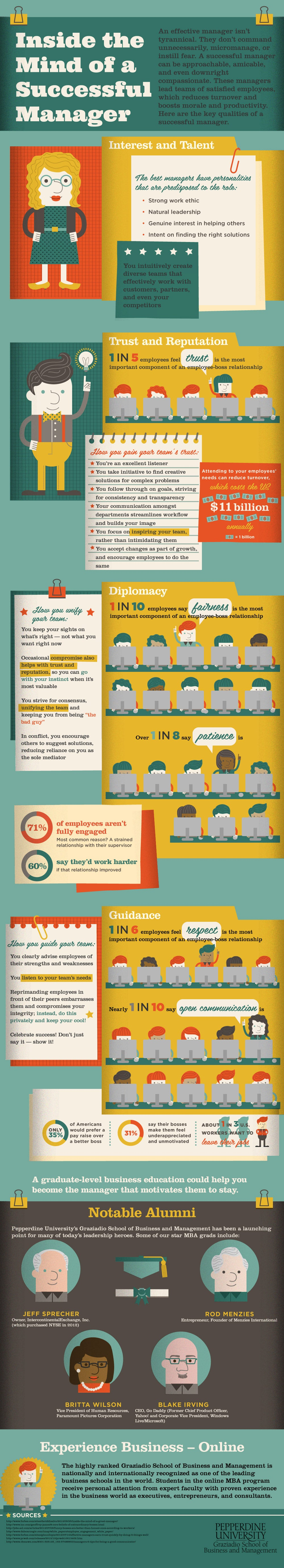 Trust, Fairness, Respect: Qualities of a Good Boss and a Great Leader (Infographic)