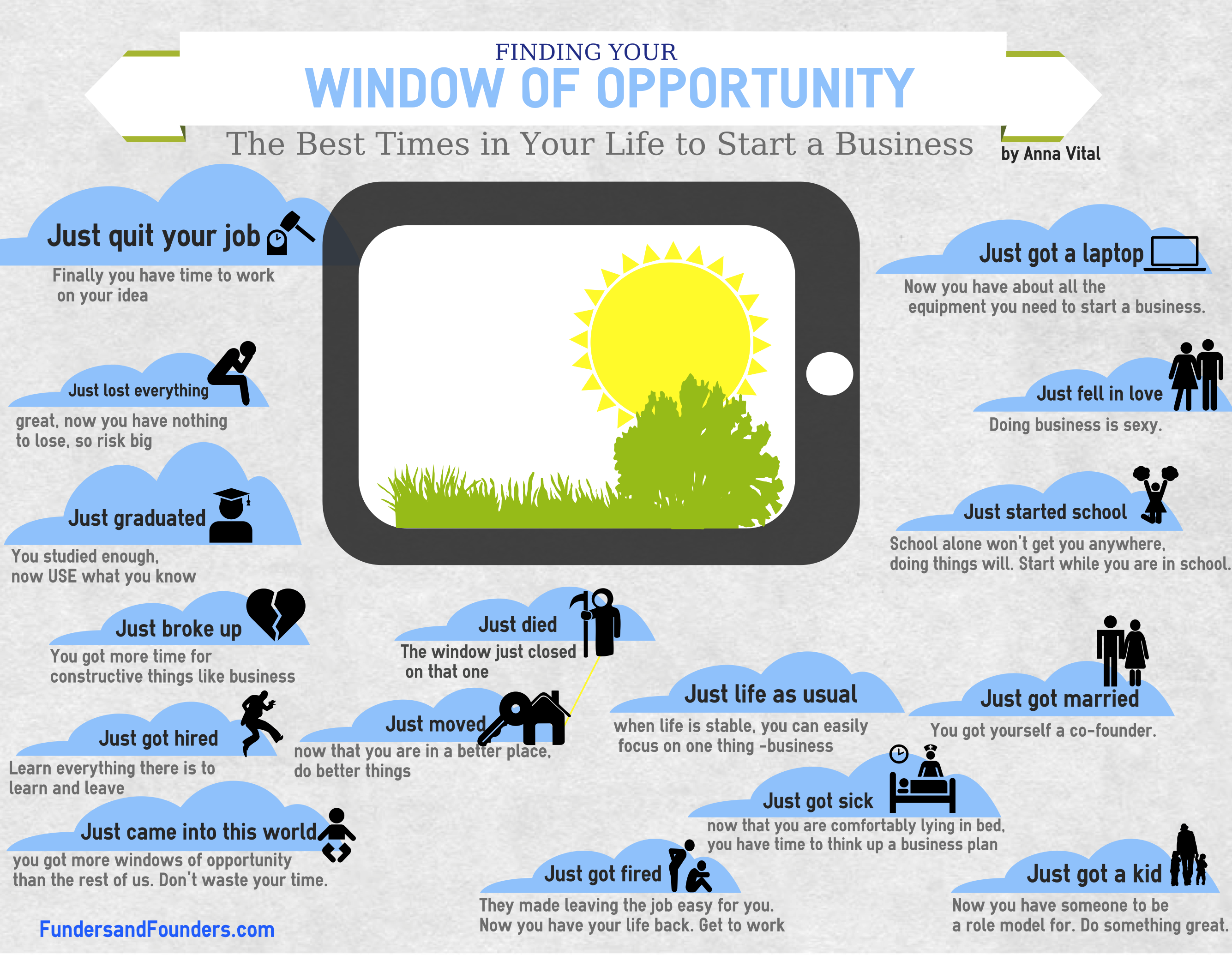 https://assets.entrepreneur.com/blog/finding-your-window-of-opportunity-infographic.png