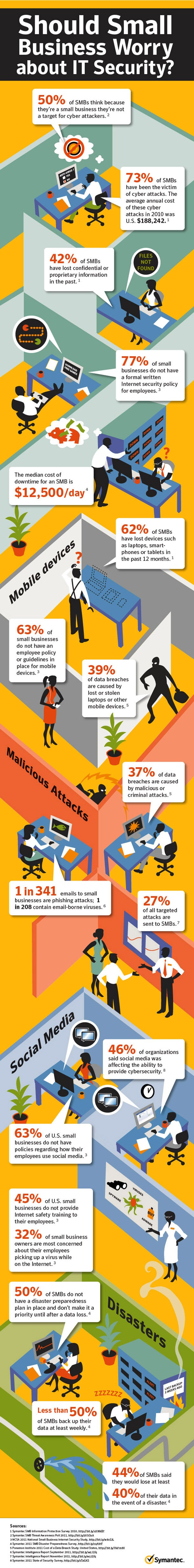 should small business worry about it security infographic1