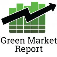Green Market Report