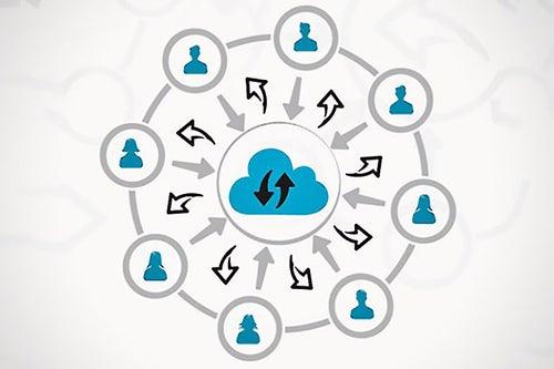 The Future of Collaborative Business