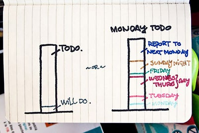 Juggling Too Many To-Dos? Try These Helpful Task Management Apps.
