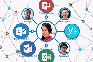Microsoft Releases 'Delve,' A Productivity-Aimed Office Assistant
